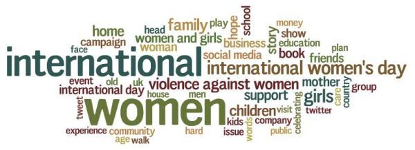 international women's day through the lense of UK blogging moms