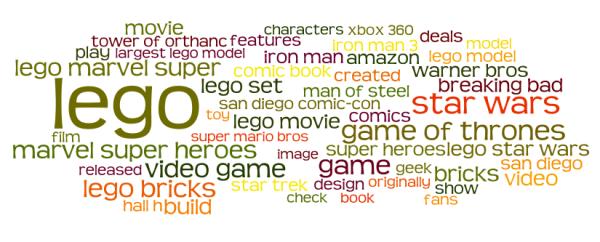 Geek Cloud Lego