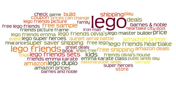 Mom Cloud Lego
