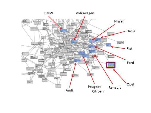 Auto Network Brand France